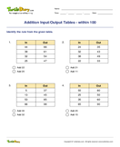 Addition Input/Output Tables - within 100 - addition - Third Grade
