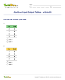 Addition Input/Output Tables - within 20 - addition - Second Grade