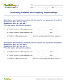 Generating Patterns and Graphing Relationships - linear-functions - Fourth Grade