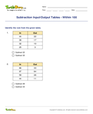 Subtraction Input/Output Tables - Within 100 - subtraction - Third Grade