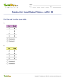 Subtraction Input/Output Tables - within 20 - subtraction - Second Grade